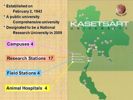 Field Stations 4 Campuses 4 Research Stations 17 Animal Hospitals 4 * Established on February 2, 1943 February 2, 1943 * A public university Comprehensive.