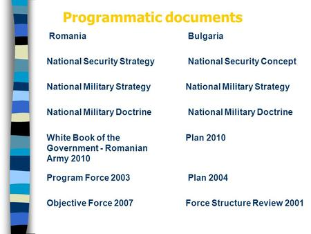 Programmatic documents Romania Bulgaria National Security Strategy National Security Concept National Military Strategy National Military Doctrine White.
