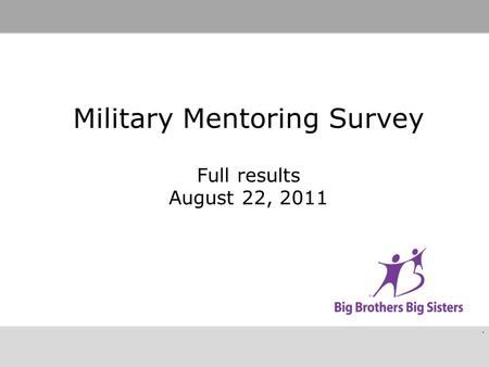 . Military Mentoring Survey Full results August 22, 2011.