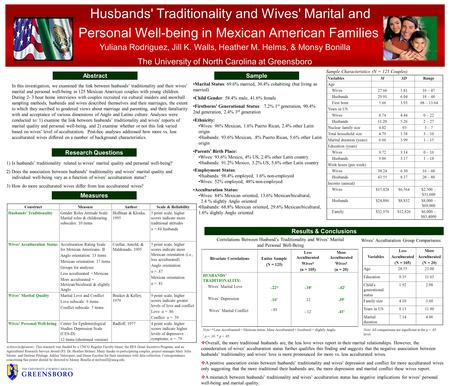 Husbands' Traditionality and Wives' Marital and Personal Well-being in Mexican American Families Yuliana Rodriguez, Jill K. Walls, Heather M. Helms, &