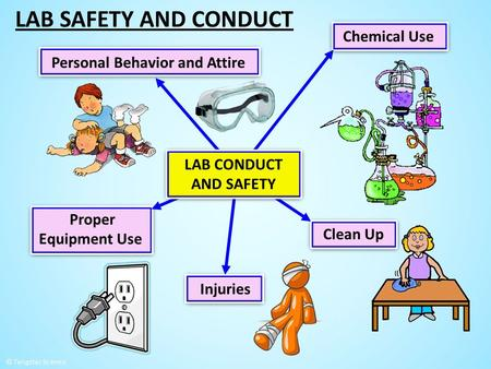 S s Proper Equipment Use Injuries Chemical Use Clean Up LAB SAFETY AND CONDUCT LAB CONDUCT AND SAFETY Personal Behavior and Attire.