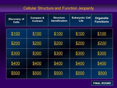 Cellular Structure and Function Jeopardy $100 $200 $300 $400 $500 $100$100$100 $200 $300 $400 $500 Discovery of Cells Compare & Contrast Eukaryotic Cell.