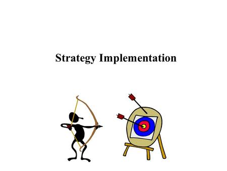 Strategy Implementation. Managers' Mental Models (Beliefs & Understanding Vision and Mission Business Definition Corporate Strategy Business Strategy.