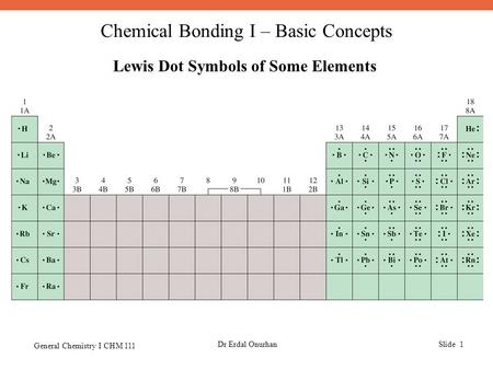 Chemical Bonding I – Basic Concepts General Chemistry I CHM 111 Dr Erdal OnurhanSlide 1 Lewis Dot Symbols of Some Elements.