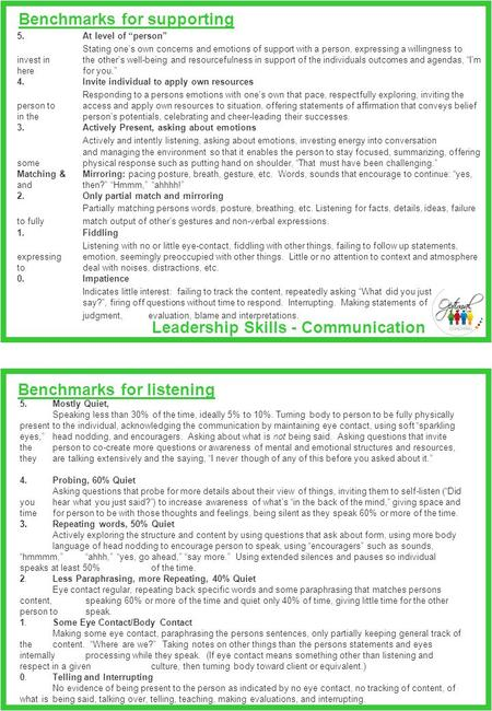 "Benchmarks for supporting Benchmarks for listening Leadership Skills - Communication 5.At level of ""person"" Stating one's own concerns and emotions of."