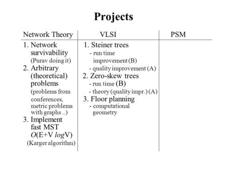 Projects Network Theory VLSI PSM 1. Network 1. Steiner trees survivability - run time (Purav doing it) improvement (B) 2. Arbitrary - quality improvement.