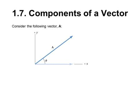 1.7. Components of a Vector Consider the following vector, A: