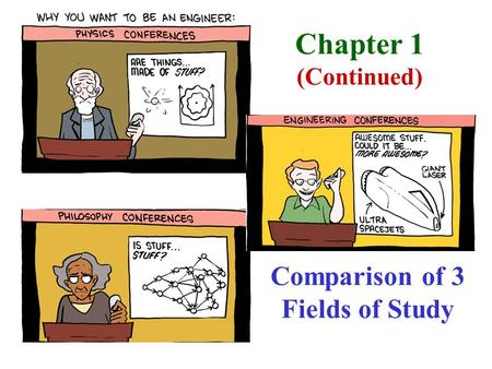 Comparison of 3 Fields of Study Chapter 1 (Continued)