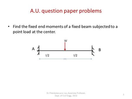 A.U. question paper problems Find the fixed end moments of a fixed beam subjected to a point load at the center. Dr. P.Venkateswara rao, Associate Professor,