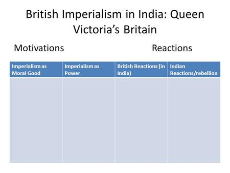 British Imperialism in India: Queen Victoria's Britain MotivationsReactions Imperialism as Moral Good Imperialism as Power British Reactions (in India)