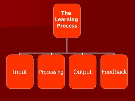 The Learning Process InputProcessingOutputFeedback.