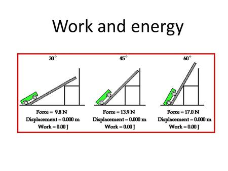 Work and energy. Objectives 1.Recognize the difference between the scientific and the ordinary definitions of work. 2.Define work, relating it to force.