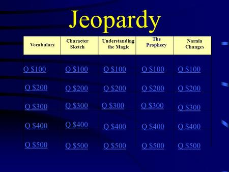 Jeopardy Vocabulary Character Sketch Understanding the Magic Narnia Changes Q $100 Q $200 Q $300 Q $400 Q $500 Q $100 Q $200 Q $300 Q $400 Q $500 The.