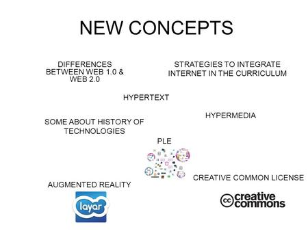 NEW CONCEPTS HYPERMEDIA AUGMENTED REALITY CREATIVE COMMON LICENSE PLE SOME ABOUT HISTORY OF TECHNOLOGIES HYPERTEXT STRATEGIES TO INTEGRATE INTERNET IN.