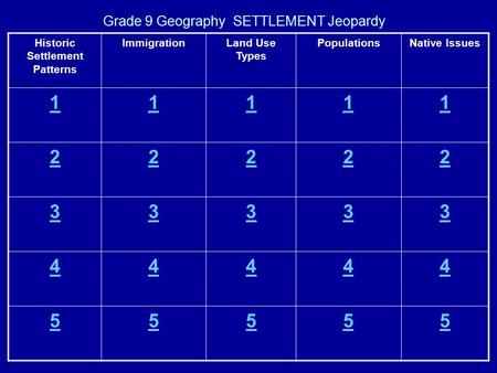 Grade 9 Geography SETTLEMENT Jeopardy Historic Settlement Patterns ImmigrationLand Use Types PopulationsNative Issues 11111 22222 33333 44444 55555.