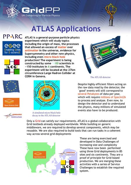 ATLAS is a general-purpose particle physics experiment which will study topics including the origin of mass, the processes that allowed an excess of matter.
