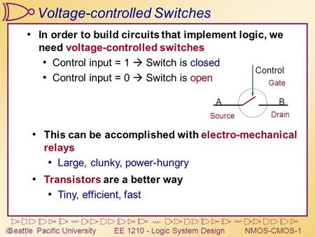  Seattle Pacific University EE 1210 - Logic System DesignNMOS-CMOS-1 Voltage-controlled Switches In order to build circuits that implement logic, we need.