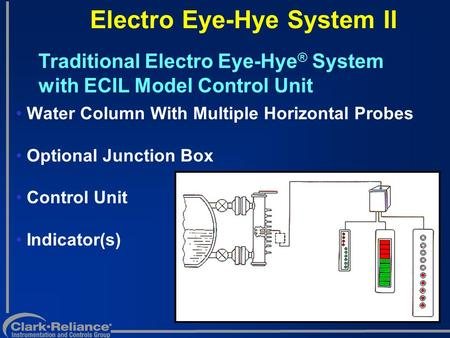 Electro Eye-Hye System II Water Column With Multiple Horizontal Probes Optional Junction Box Control Unit Indicator(s) Traditional Electro Eye-Hye ® System.