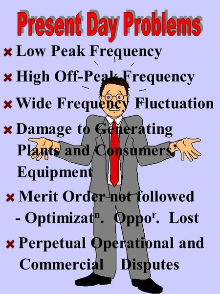 Low Peak Frequency High Off-Peak Frequency Wide Frequency Fluctuation Damage to Generating Plants and Consumers' Equipment Merit Order not followed - Optimizat.