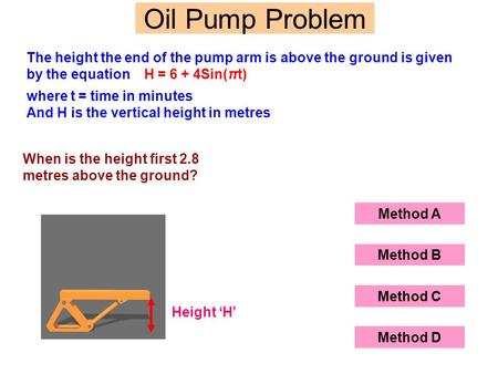 The height the end of the pump arm is above the ground is given by the equation H = 6 + 4Sin(πt) Oil Pump Problem where t = time in minutes And H is the.
