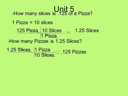 Unit 5 10 Slices 1 Pizza.125 Pizza1.25 Slices -How many slices is.125 of a Pizza? 1 Pizza = 10 slices -How many Pizzas is 1.25 Slices? 1.25 Slices1 Pizza.