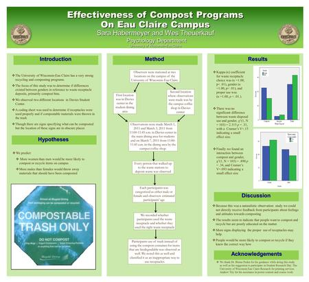 Sara Habermeyer and Wes Theuerkauf Psychology Department University of Wisconsin-Eau Claire Effectiveness of Compost Programs On Eau Claire Campus Effectiveness.