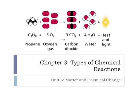 Chapter 3: Types of Chemical Reactions Unit A: Matter and Chemical Change.