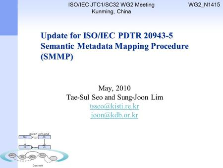 Update for ISO/IEC PDTR 20943-5 Semantic Metadata Mapping Procedure (SMMP) May, 2010 Tae-Sul Seo and Sung-Joon Lim  ISO/IEC.