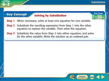 Concept. Example 1 Solve a System by Substitution Use substitution to solve the system of equations. y = –4x + 12 2x + y = 2 Substitute y = –4x + 12 for.