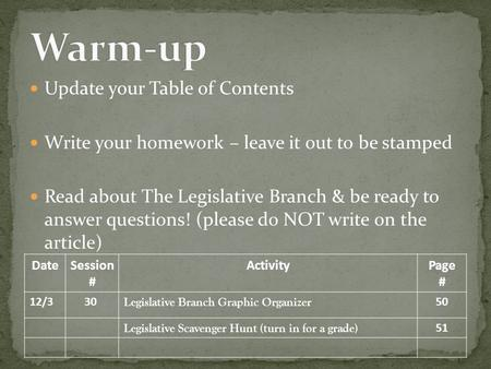 Update your Table of Contents Write your homework – leave it out to be stamped Read about The Legislative Branch & be ready to answer questions! (please.