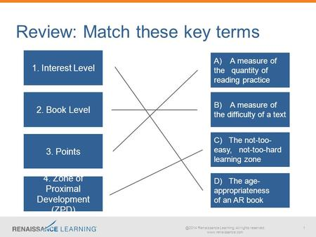 @2014 Renaissance Learning. All rights reserved.  1 Review: Match these key terms 1. Interest Level 2. Book Level 3. Points 4. Zone.
