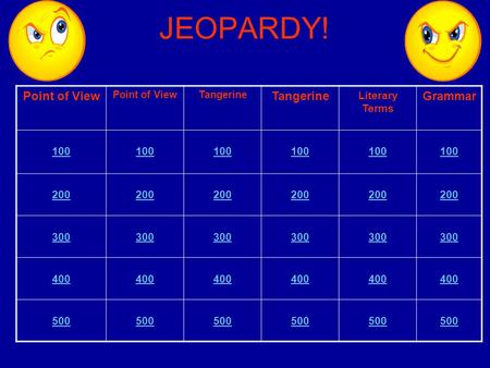 JEOPARDY! Point of View Tangerine Literary Terms Grammar 100 200 300 400 500.