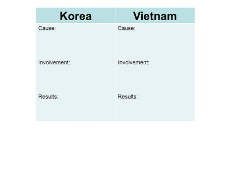 KoreaVietnam Cause: Involvement: Results: Cause: Involvement: Results: