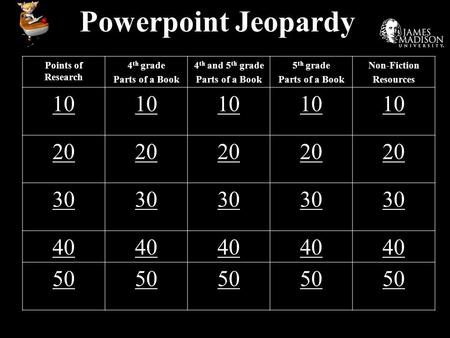 Powerpoint Jeopardy Points of Research 4 th grade Parts of a Book 4 th and 5 th grade Parts of a Book 5 th grade Parts of a Book Non-Fiction Resources.