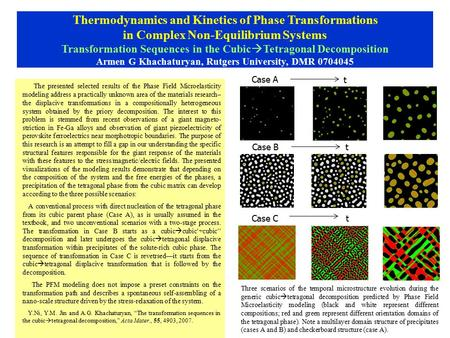 Thermodynamics and Kinetics of Phase Transformations in Complex Non-Equilibrium Systems Transformation Sequences in the Cubic  Tetragonal Decomposition.