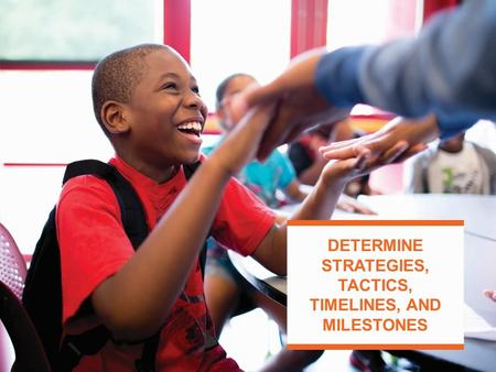DETERMINE STRATEGIES, TACTICS, TIMELINES, AND MILESTONES 1030 15 th Street NW, Suite 1100 NW, Washington, DC 20005 | MM / DD / YYYY | Page 1.