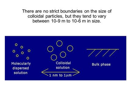 There are no strict boundaries on the size of colloidal particles, but they tend to vary between 10-9 m to 10-6 m in size.