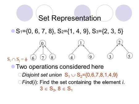 Set Representation S 1 ={0, 6, 7, 8}, S 2 ={1, 4, 9}, S 3 ={2, 3, 5} Two operations considered here  Disjoint set union S 1  S 2 ={0,6,7,8,1,4,9}  Find(i):