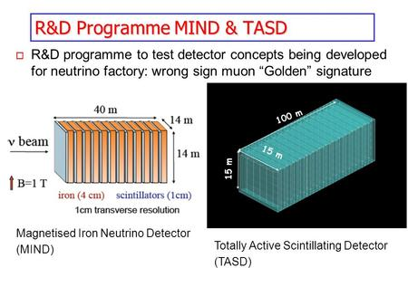 "O R&D programme to test detector concepts being developed for neutrino factory: wrong sign muon ""Golden"" signature R&D Programme MIND & TASD 15 m 100 m."