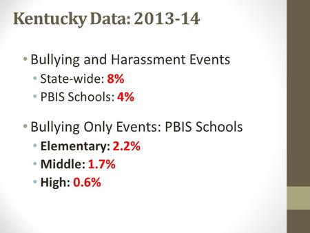 Kentucky Data: 2013-14 Bullying and Harassment Events State-wide: 8% PBIS Schools: 4% Bullying Only Events: PBIS Schools Elementary: 2.2% Middle: 1.7%