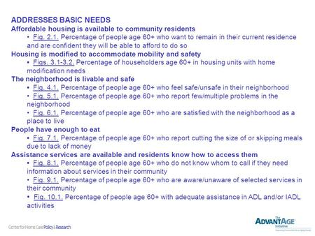 ADDRESSES BASIC NEEDS Affordable housing is available to community residents Fig. 2.1. Percentage of people age 60+ who want to remain in their current.