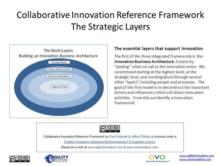 Www.agilityinnovation.com www.ovoinnovation.com Collaborative Innovation Reference Framework The Strategic Layers The essential layers that support innovation.