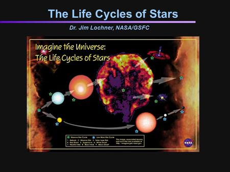 The Life Cycles of Stars Dr. Jim Lochner, NASA/GSFC.