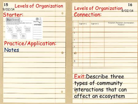 15 16 9/02/14 Levels of Organization Starter: Practice/Application: Notes Connection: Exit:Describe three types of community interactions that can affect.