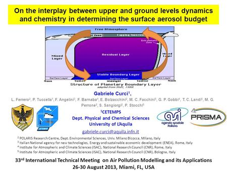 On the interplay between upper and ground levels dynamics and chemistry in determining the surface aerosol budget Gabriele Curci 1, L. Ferrero 2, P. Tuccella.