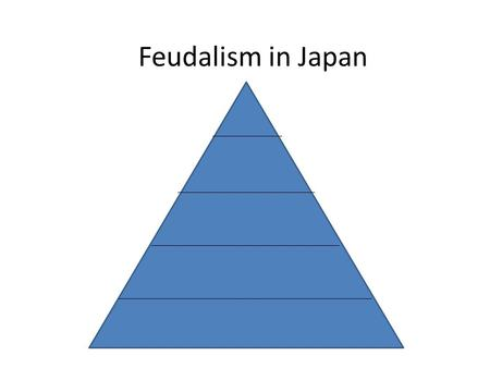 Feudalism in Japan. Emperor The ruler of Japan His power was fading.