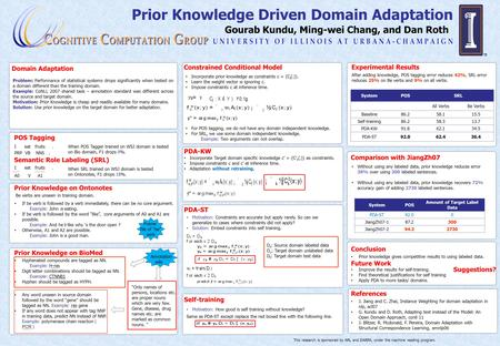 Prior Knowledge Driven Domain Adaptation Gourab Kundu, Ming-wei Chang, and Dan Roth Hyphenated compounds are tagged as NN. Example: H-ras Digit letter.