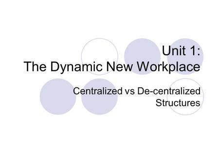 Unit 1: The Dynamic New Workplace