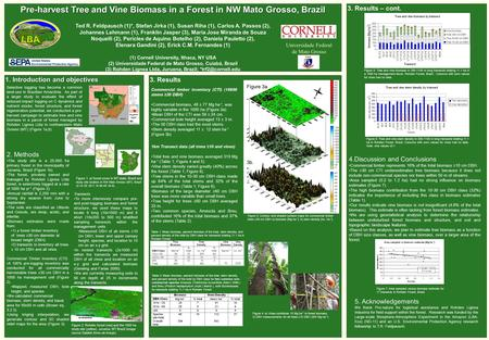 3. Results – cont. 3. Results 1. Introduction and objectives Pre-harvest Tree and Vine Biomass in a Forest in NW Mato Grosso, Brazil Ted R. Feldpausch.
