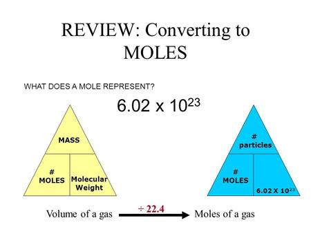 REVIEW: Converting to MOLES WHAT DOES A MOLE REPRESENT? 6.02 x 10 23 MASS # MOLES Molecular Weight # particles # MOLES 6.02 X 10 23 Volume of a gasMoles.